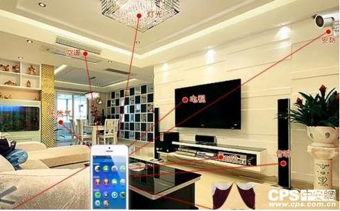 全球各大巨头都在抢占智能家居市场制高点,中国品牌...