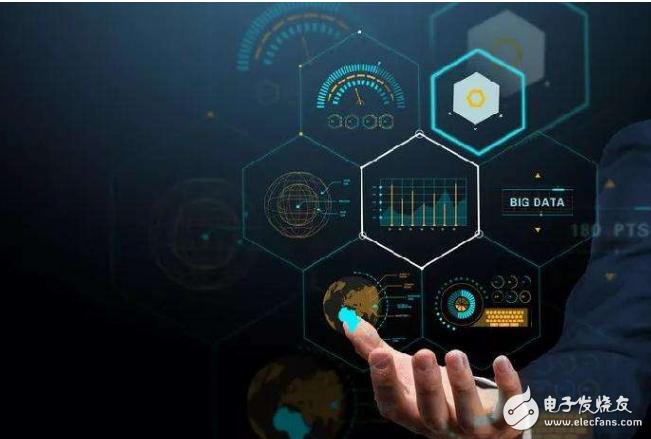 分析企业运用大数据管理的特点及作用