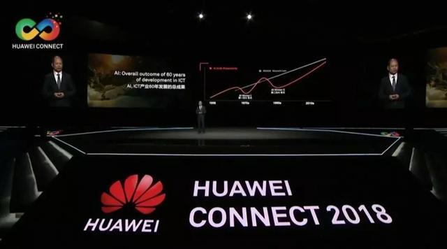 华为发布全栈全场景AI解决方案 人工智能将开始占领芯片市场?