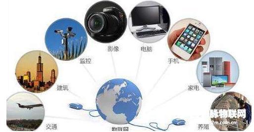 传感器发展快速、潜力巨大,有望在未来创造出更多的...