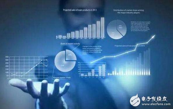 大数据分析平台智能决策经济运行的重要性