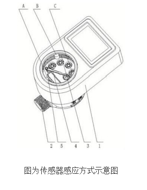 带正反计量功能的阀控智能水表的原理及设计