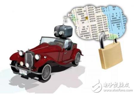 欧盟发布新规,自动驾驶汽车数据将归车企