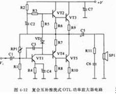 stm32的八种GPIO配置模式