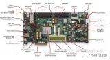 探讨FPGA在医疗电子设备开发中的应用