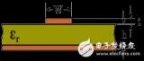 基于PCB設計的阻抗控制實現