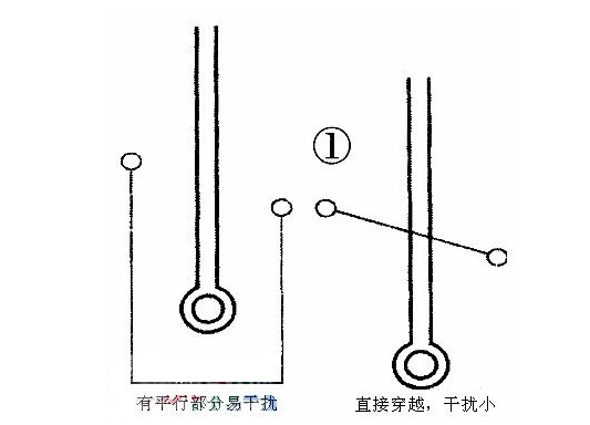 一种基于PCB的抑制电磁干扰设计方案