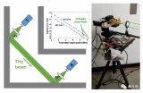 太赫兹频谱将在未来无线技术中发挥怎样的作用?