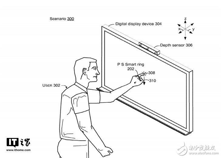 微软申请新专利 竟是智能指环