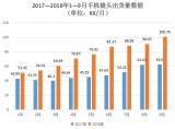 9月舜宇光学手机镜头出货量突破1亿件