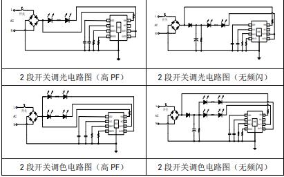 SM2212EK可调节亮度和色温的LED线性恒流控制芯片详细资料免费下载