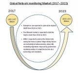 由于网络复杂性和安全问题逐渐上升,2023年规模...