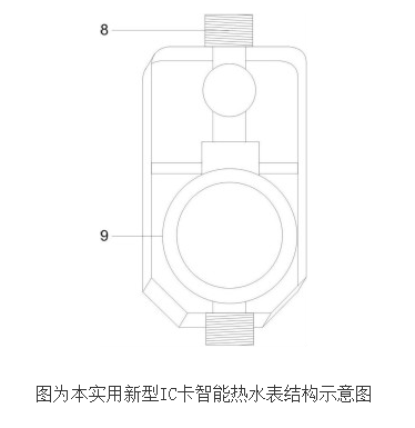 IC卡智能熱水表的原理及設計