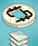 随着摩尔定律式微,芯片世界已经遇到了障碍
