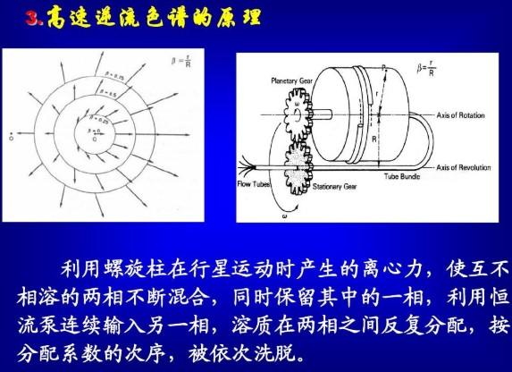 激光光散射检测法的实验说明