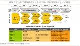 全球已有68个蜂巢式低功耗广域网络(NB-IoT/eMTC)投入商用服务