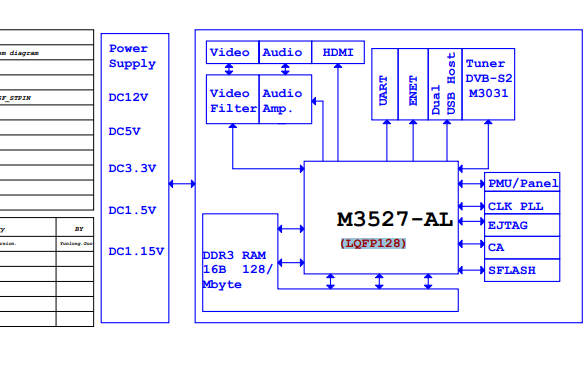 DVB的DB-M3527-AL的详细电路原理图资料免费下载