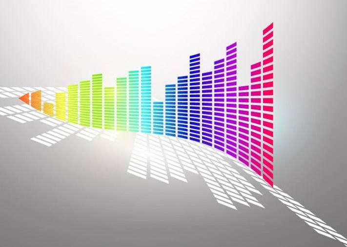 DSP對音頻設計有什么作用?