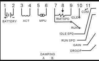 康明斯EFC3044196速度控制器发电机调速板的使用方法资料概述
