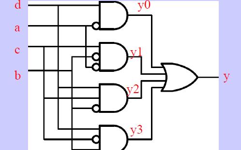 如何设计常用模块的Verilog HDL?
