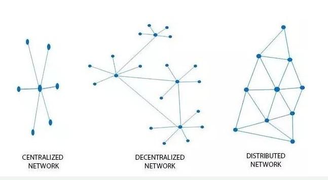 区块链在大数据中有哪些实际意义?