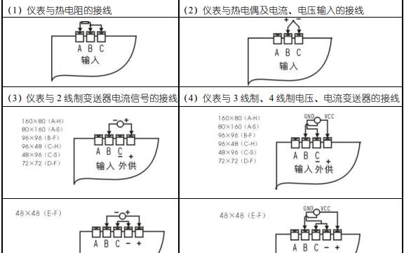 SPB-CH6系列数显仪的参数和使用手册免费下载