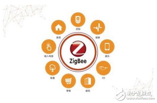 介绍zigbee的组成部分及zigbee技术与应用
