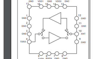 RFX2401C CMOS 2.4GHz ZigBee ISM发射接收射频集成电路资料免费下载