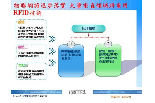 物联网时代下,RFID在未来将有机会被更多垂直领域所采用