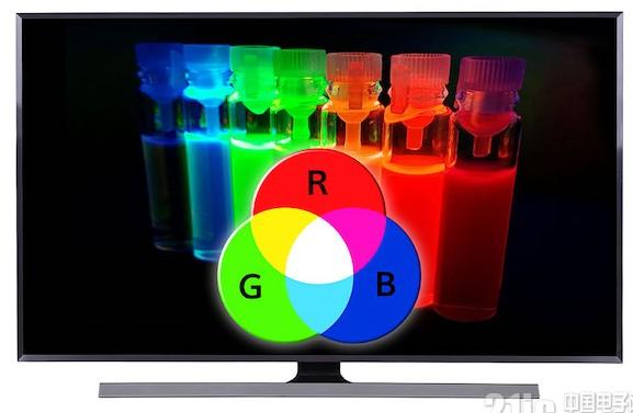 三星显示面板业务销量与价格下滑,明年的QD-OLED又能否改变局面?