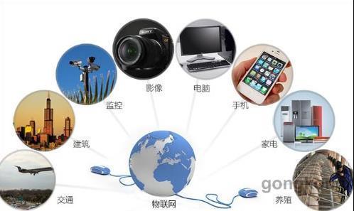 中国手机厂商进入物联网领域,标准与生态是挑战
