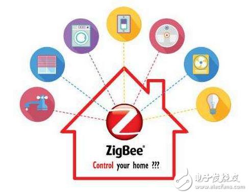 关于ZigBee技术的安全问题以及存在的漏洞