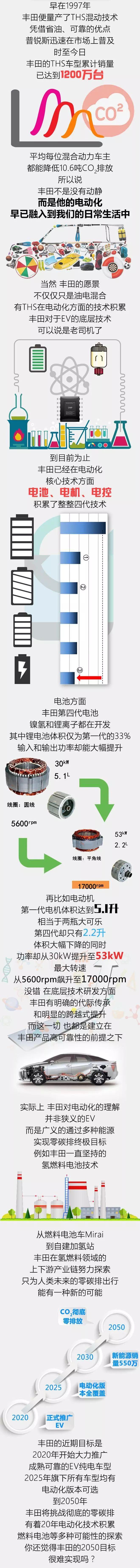 http://www.zgmaimai.cn/dianzitongxun/125590.html