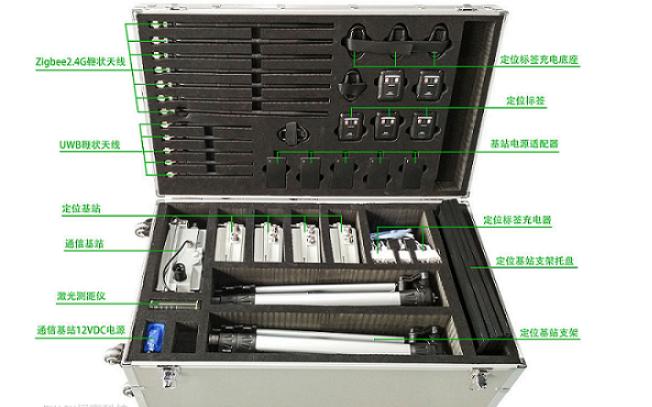 UWB超宽带低成本高精度定位技术的原理特点和应用的概述