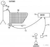 沃尔玛智能购物车专利让技术发挥更有益的作用