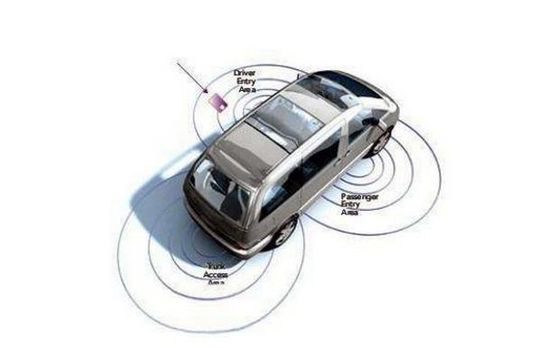 五大汽车防盗器特点分析