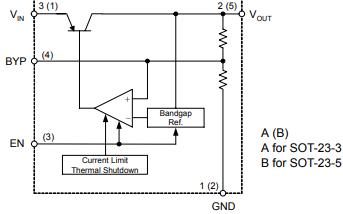 AP2210 300mA ULDO调节器的详细数据手册免费下载