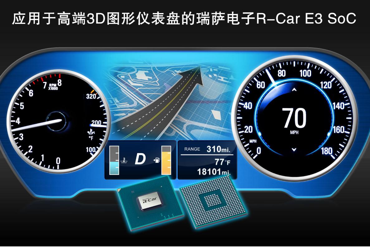 瑞萨电子R-Car系列产品的扩展性增强 进一步满足汽车大屏数字仪表盘