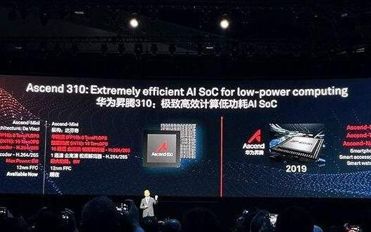 一图读懂华为首款全栈全场景人工智能芯片Ascend 310