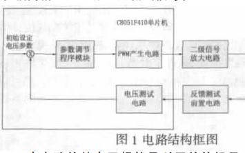 如何使用单片机C8051F410进行精确信号模拟电路设计的