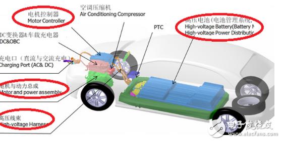 纯电动汽车在运行过程中产生故障造成动力丢失是怎么一回事?