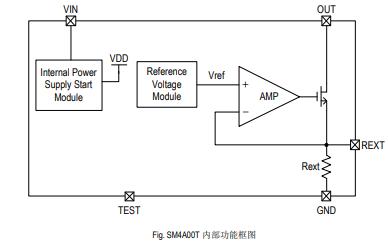 SM4A00T高精度的线性恒流驱动芯片的详细中文数据手册免费下载