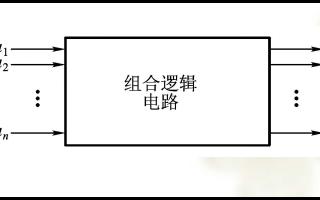 数字电路基础之组合逻辑电路的详细资料概述