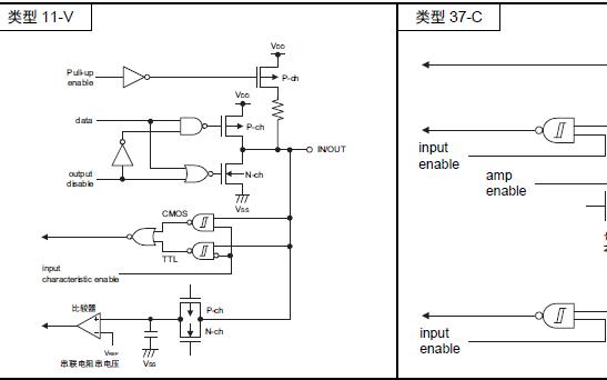 R7F0C008A、B、F和R7F0C009A、B、F 16位单芯片微控制器的用户手册