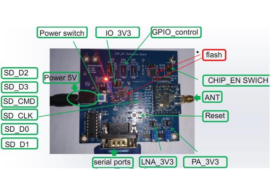 ESP8266物联网芯片的常见问题解答资料免费下载