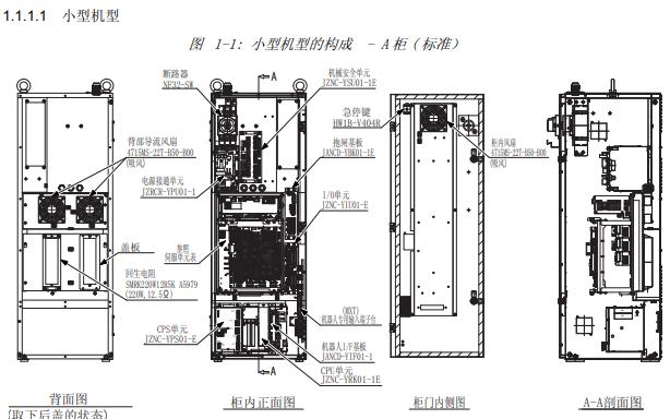 安川DX100工业机器人维修手册免费下载