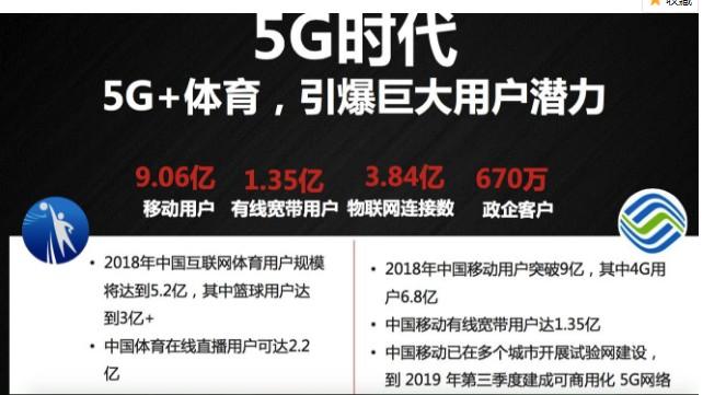 中国移动打造5G+体育生态,为CBA球迷提供七大权益