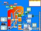 锅炉系统中对Turingcontrol监控软件的...