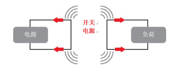 浅谈开关电源中EMI来源 电源模块如何降低EMI