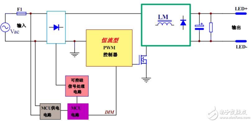 可控硅调光及0-10v电路结构分析含十五个经典电路图